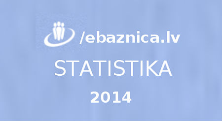 e-baznica lapas statistika 2014