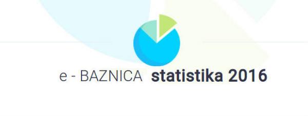 e-BAZNICA statistika