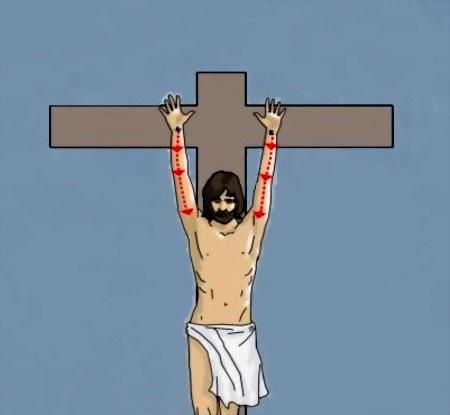 Jēzus krustā piesišanas veids