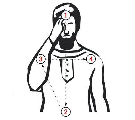 Apzīmēt sevi ar svētā krusta zīmi