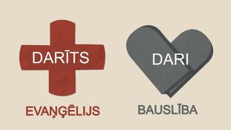 Bauslības - Evaņģēlija dialektika