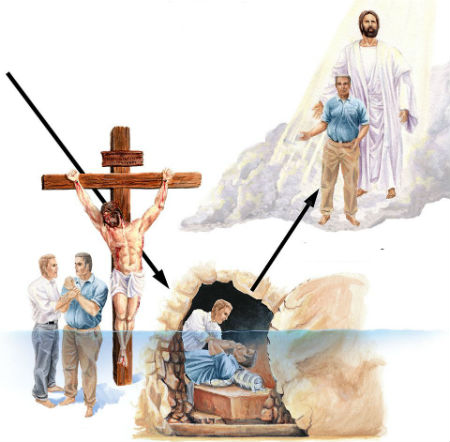 Dievs savieno visus Savus bērnus Jēzus nāvē un augšāmcelšanā