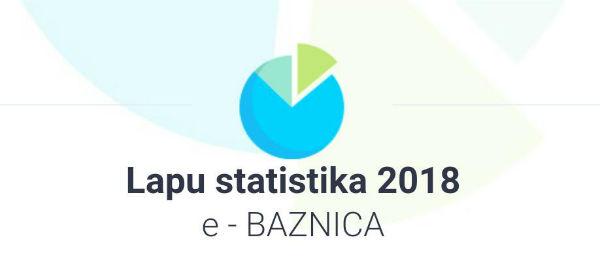 e-BAZNICA statistika 2018