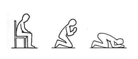 Kā vispareizāk lūgt Dievu