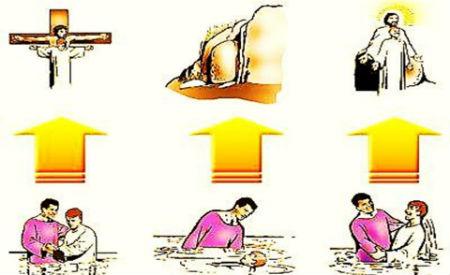 Kristības nozīme