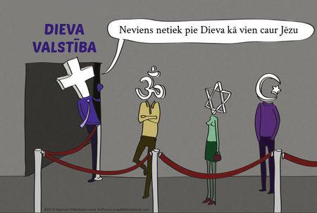 Kristīgā Baznīcas attieksme pret citām reliģijām