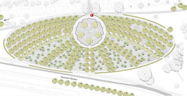 Lutera dārza plāns
