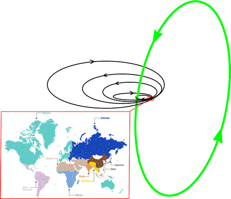 pasaules-paradigmu-posts