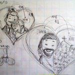 Svētās laulības derība